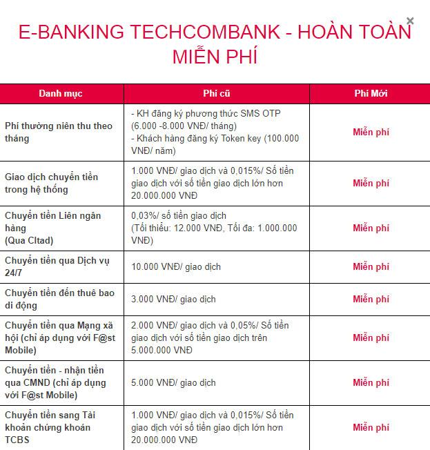 Phí chuyển tiền Techcombank sang Vietcombank